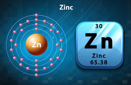 44952956 - peoridic symbol and electron diagram of zinc illustration